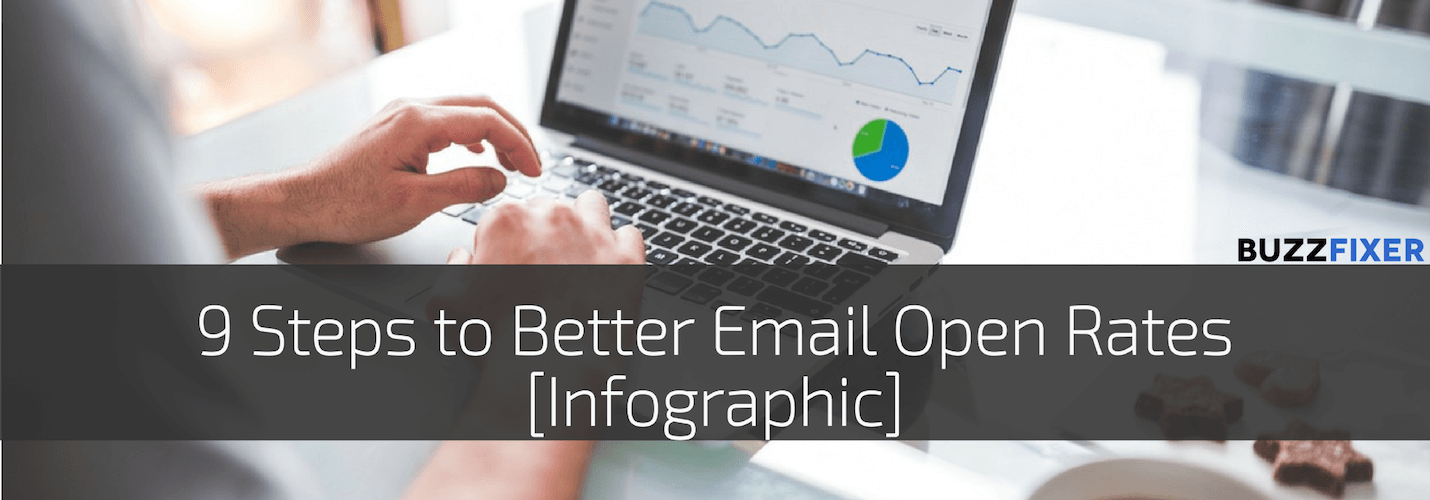 Better Email Open Rates [Infographic]